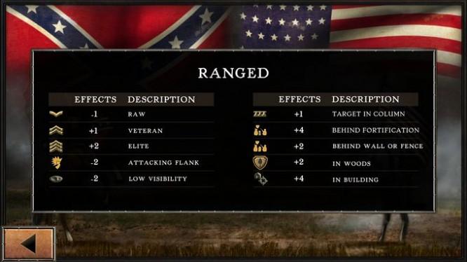 Civil War: 1863 PC Crack