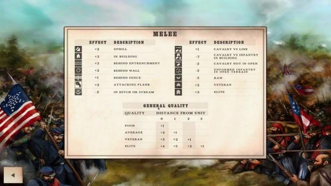 Civil War: Bull Run 1861 Torrent Download