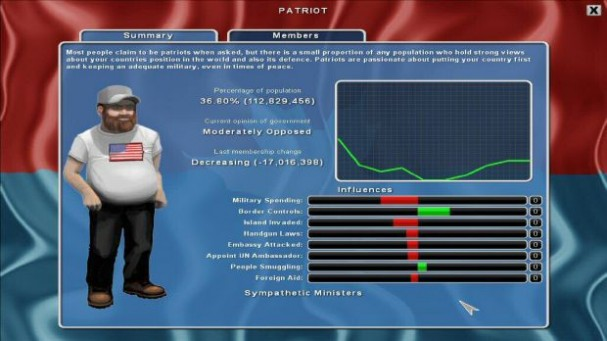 Democracy 2 Torrent Download